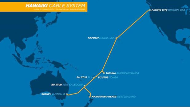 HAWAIKI CABLE SYSTEM MAP