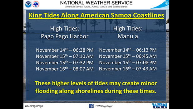 King Tide dates and times graphic