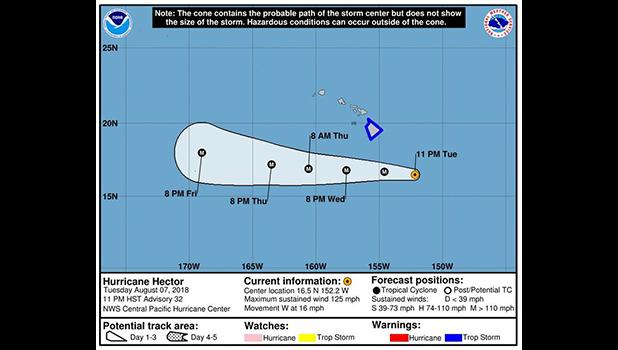 Projected path of Hurricane Hector as it nears Hawaii