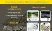 Flash Flood Watch graphic