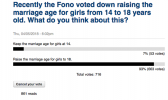 Screenshot of Samoa News Poll on our website.